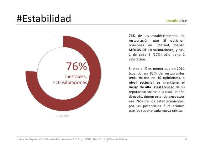 #Estabilidad                                                                                    76% de los establecimiento...