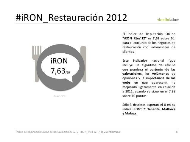#iRON_Restauración 2012                                                                                    El Índice de Re...