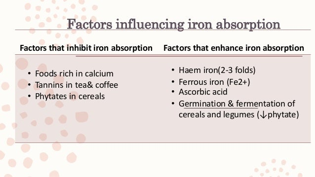 Dose and elemental iron content per tablet Table adapted from the British National Formulary 2010