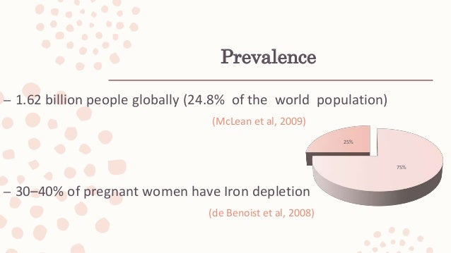 Prevalence – 1.62 billion people globally (24.8% of the world population) (McLean et al, 2009) – 30–40% of pregnant women ...