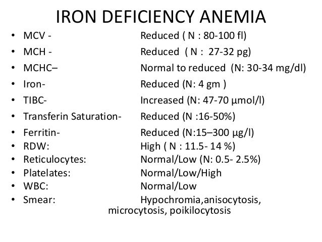 a study of iron deficiency anemia For the section of the report on screening for iron deficiency anemia, no studies were includes for any of the key questions  evidence summary: iron deficiency .