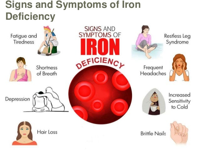 iron deficiency anemia causes symptoms and treatment