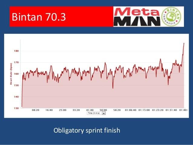 Bintan 70.3          The aftermath