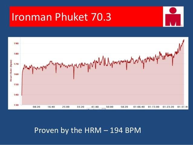 Ironman Phuket 70.3Targetaccomplished!