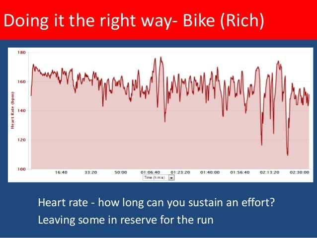 Doing it the right way- Bike (Rich)• Power  – True    reflection of    effort    output  – Very    expensive