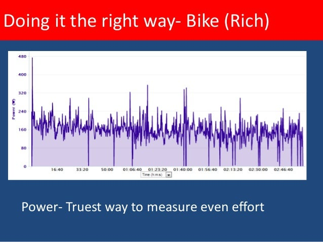Doing it the right way- Bike (Rich)  • Cycling Form    – Spinning in circles    – Relaxed + static upper body    – Comfort...