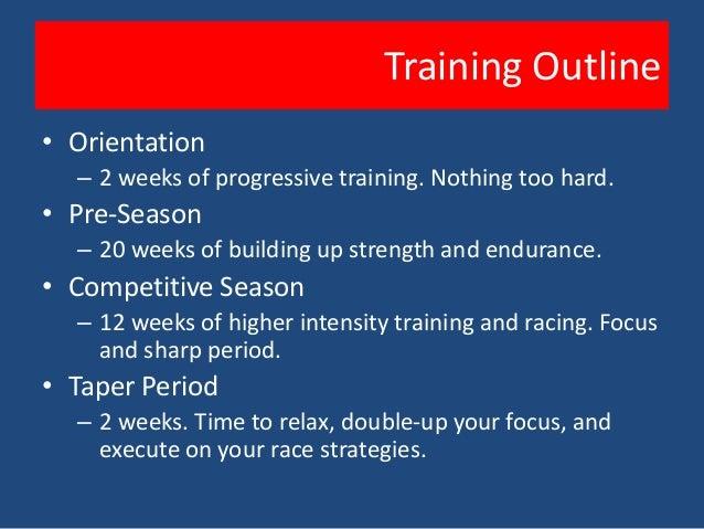 Sample Training Week