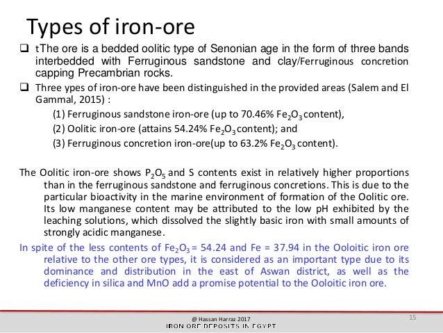 Types Of Iron ~ Iron ore deposits in egypt