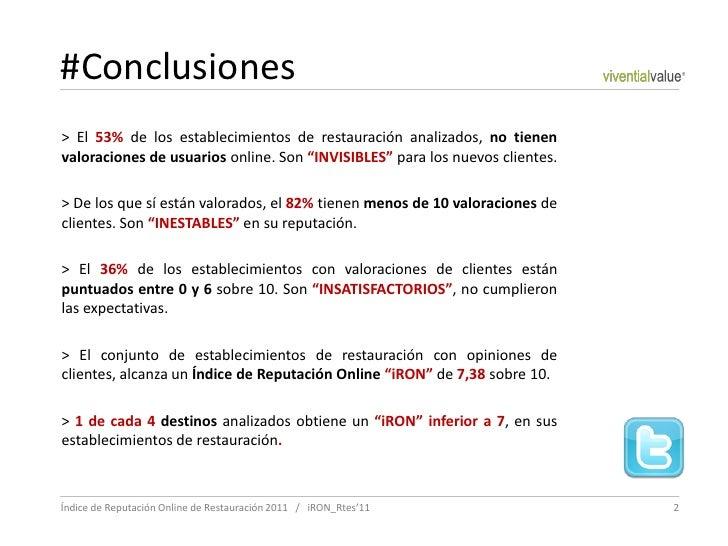 """#Conclusiones> El 53% de los establecimientos de restauración analizados, no tienenvaloraciones de usuarios online. Son """"I..."""