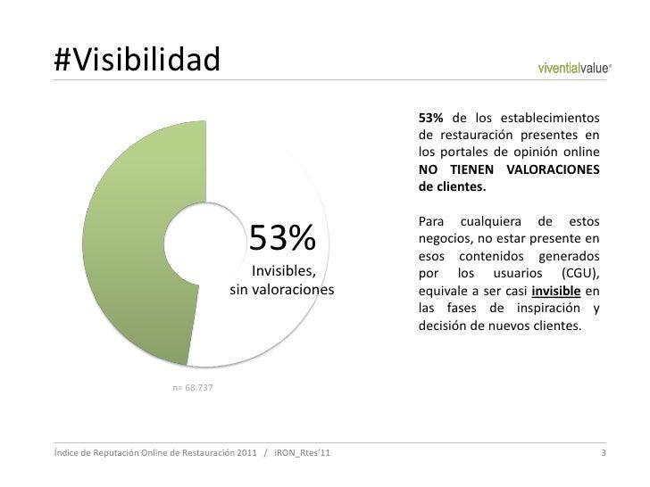 #Visibilidad                                                                  53% de los establecimientos                 ...