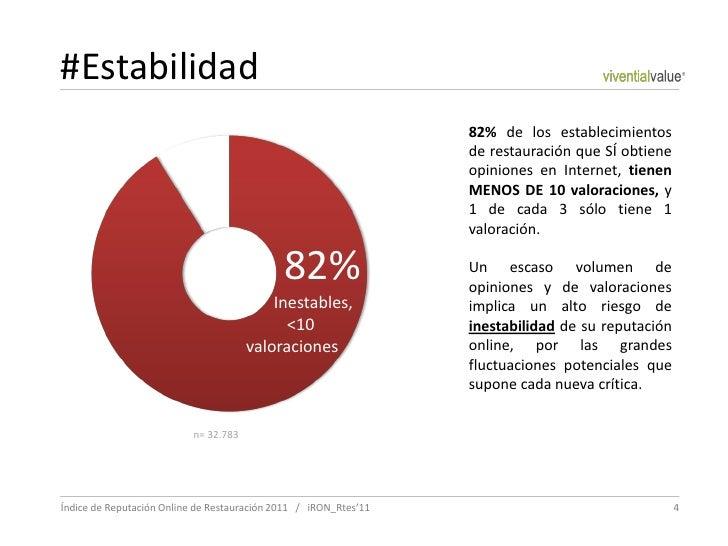 #Estabilidad                                                                  82% de los establecimientos                 ...