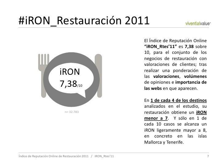 #iRON_Restauración 2011                                                                  El Índice de Reputación Online   ...