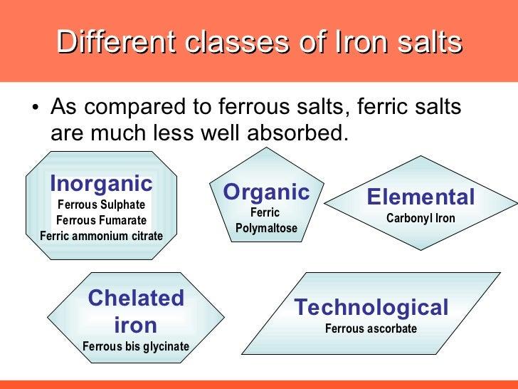 Risultati immagini per iron salts