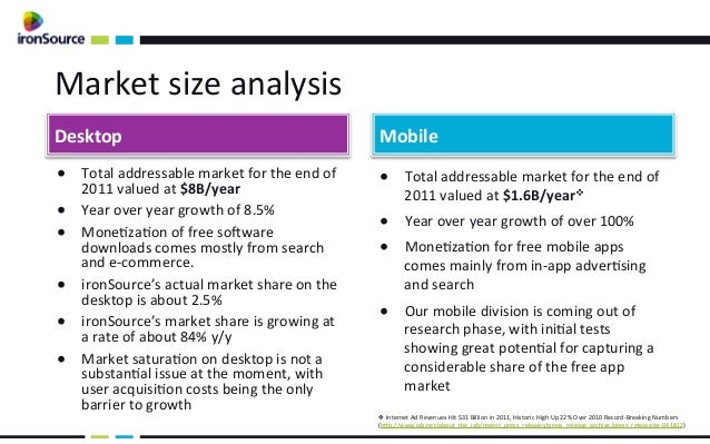 Market size analysis Desktop                                                         Mobile ● Total addressab...