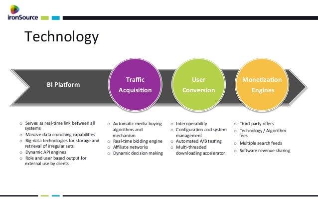Technology                                                                        Traffic                             ...