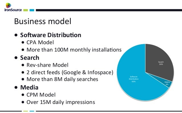 Business model● SoTware DistribuNon    ● CPA Model     ● More than 100M monthly installaons ● Se...