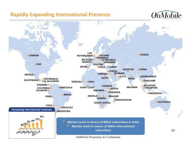 OnMobile IR Presentation