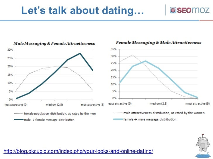 What to talk about online dating messages girls to guys