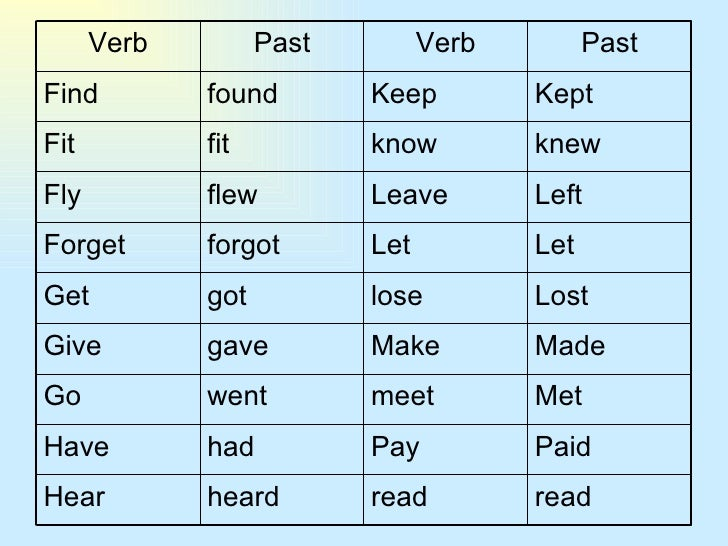 fly irregular verb