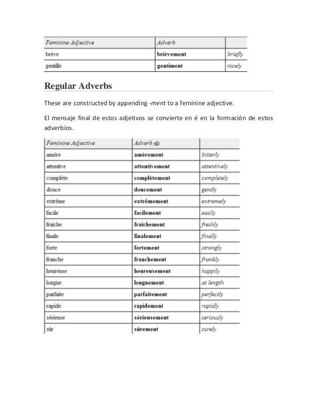 irregular adverbs related keywords irregular adverbs