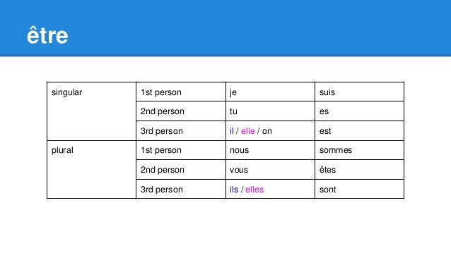 how to change singular to plural in french