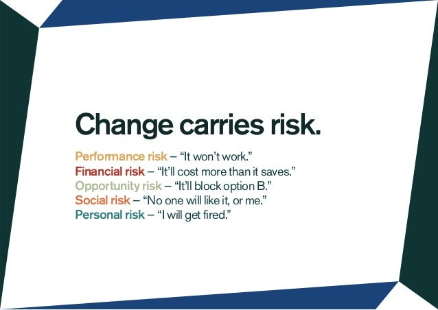 "Performance risk — ""It won't work."" Financial risk — ""It'll cost more than it saves."" Opportunity risk — ""It'll block opti..."
