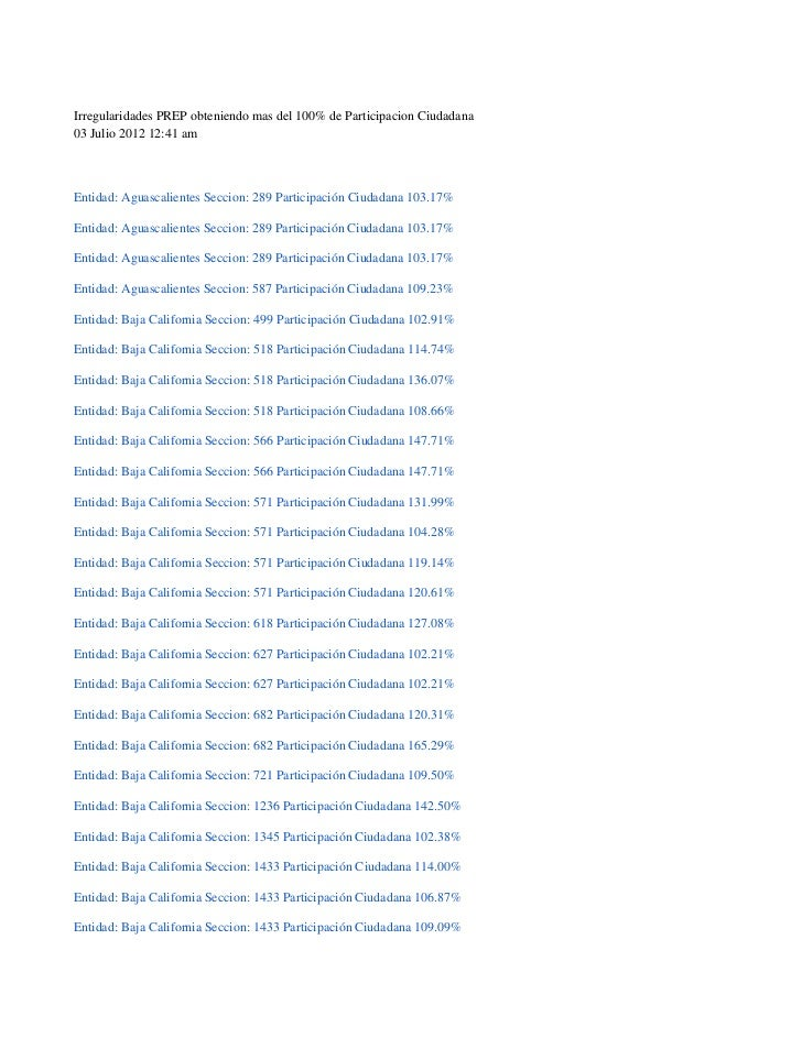 Irregularidades PREP obteniendo mas del 100% de Participacion Ciudadana03 Julio 2012 12:41 amEntidad: Aguascalientes Secci...