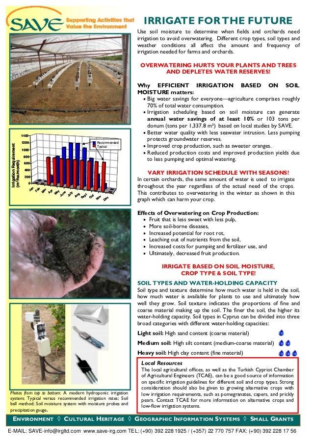 IRRIGATE FOR THE FUTURE                                                                                    Use soil moistu...