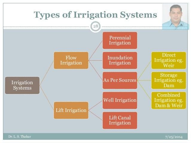 Irrigation Engineering Module 1