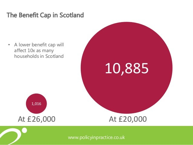 David Cameron: £26,000 benefit cap is 'basic issue of ...