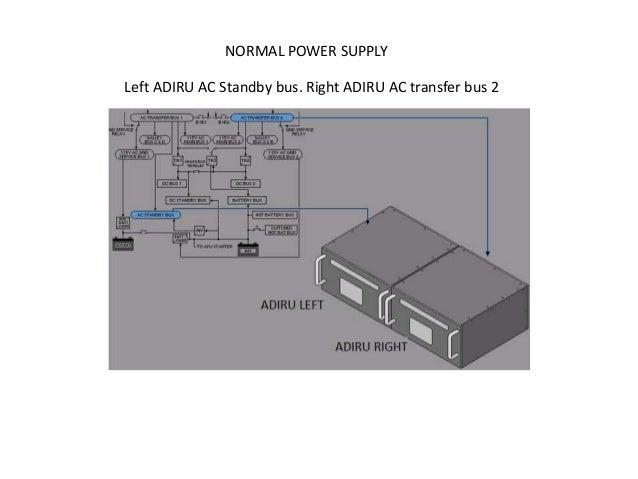 b737ng irs rh slideshare net AirData Inertial Reference System AirData Unit