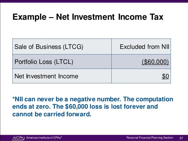 how to calculate net investment income tax