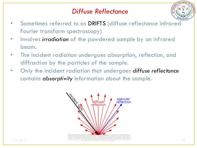 Ir spectroscopy sud mpharm pdf