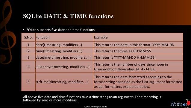 Sqlite Compare Dates