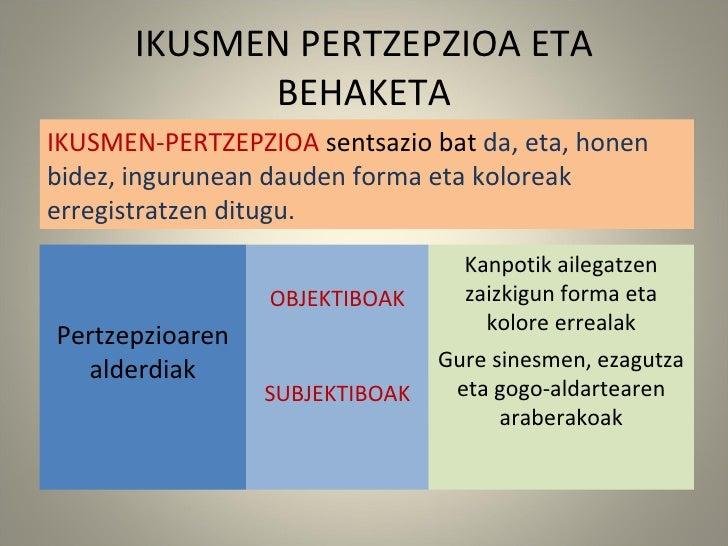IKUSMEN PERTZEPZIOA ETA BEHAKETA IKUSMEN-PERTZEPZIOA   sentsazio bat  da, eta, honen bidez, ingurunean dauden forma eta ko...