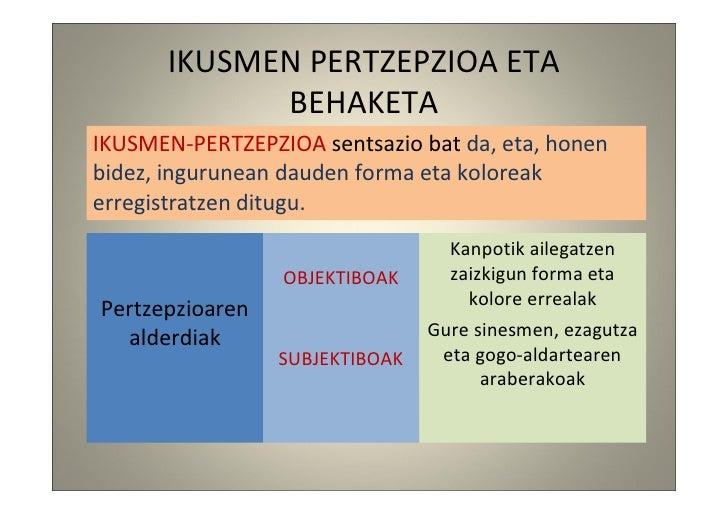 IKUSMEN PERTZEPZIOA ETA             BEHAKETA IKUSMEN-PERTZEPZIOA sentsazio bat da, eta, honen bidez, ingurunean dauden for...