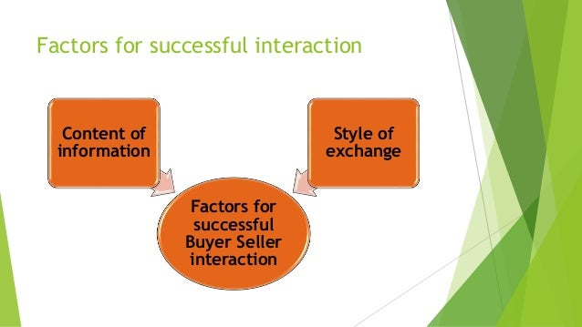 Factors for successful interaction Factors for successful Buyer Seller interaction Content of information Style of exchange