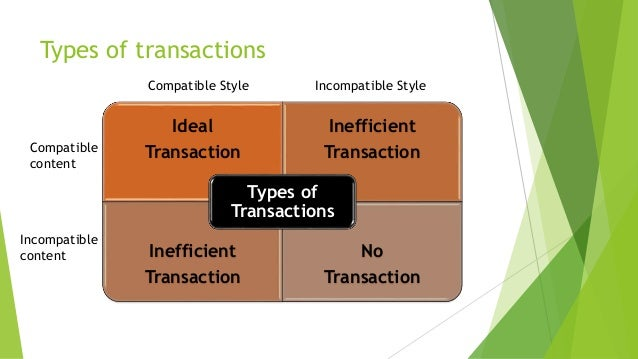 Types of transactions Ideal Transaction Inefficient Transaction Inefficient Transaction No Transaction Types of Transactio...
