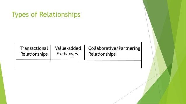 buyer supplier relationship types vs