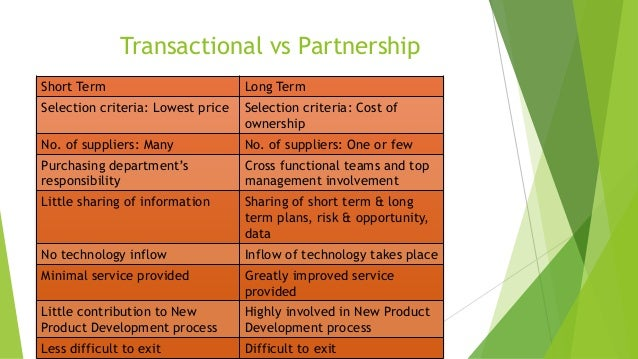 Transactional vs Partnership Short Term Long Term Selection criteria: Lowest price Selection criteria: Cost of ownership N...