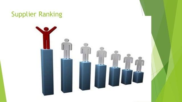 Supplier Ranking