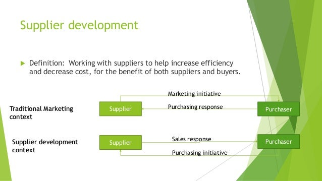 Supplier development  Definition: Working with suppliers to help increase efficiency and decrease cost, for the benefit o...