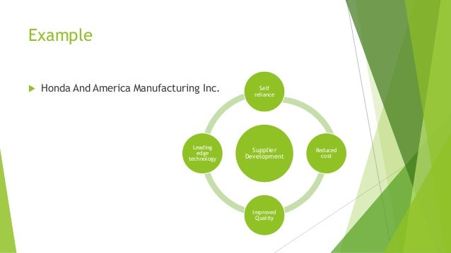 Example  Honda And America Manufacturing Inc. Supplier Development Self reliance Reduced cost Improved Quality Leading ed...