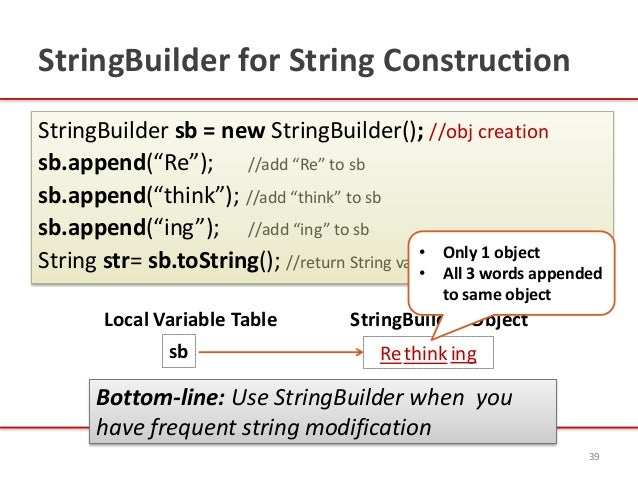 Introduction to Java Strings, By Kavita Ganesan