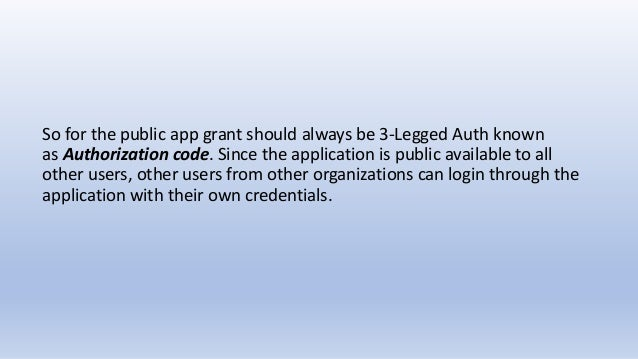 Is authorization always needed for sms messages in