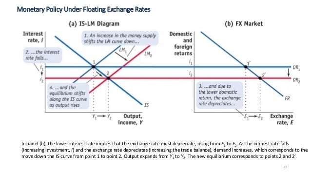 What is a Rate Lock?