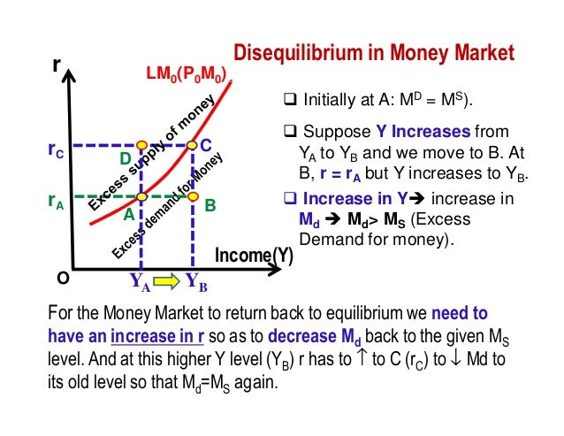 an analysis of the islm and the level of income The model enables one to see how gdp, interest rate, and exchange rate are determined in the short run and how they respond to macroeconomic shocks and policies the second module starts the analysis of long-run equilibrium by examining the foreign exchange market it then connects the long-run.