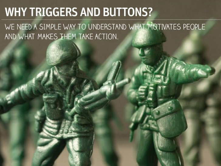 WHY TRIGGERS AND BUTTONS?WE NEED A SIMPLE WAY TO UNDERSTAND WHAT MOTIVATES PEOPLEAND WHAT MAKES THEM TAKE ACTION.