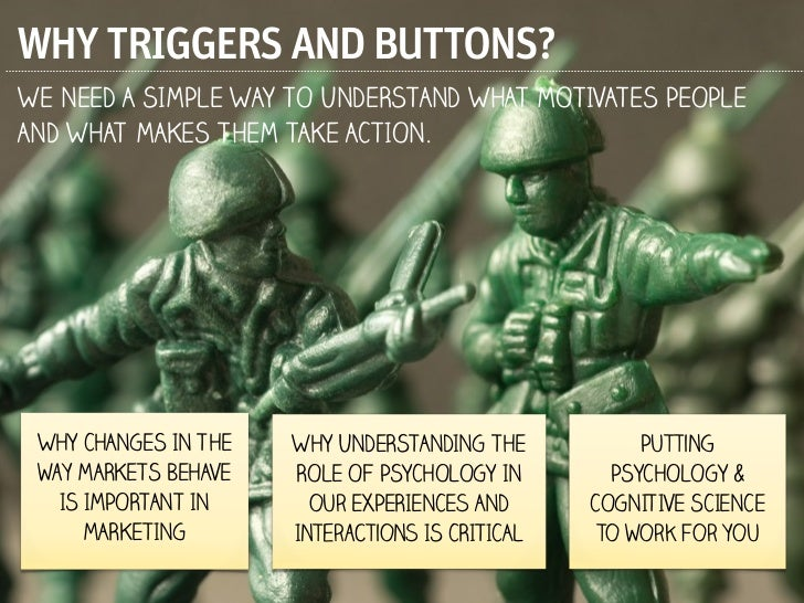 WHY TRIGGERS AND BUTTONS?WE NEED A SIMPLE WAY TO UNDERSTAND WHAT MOTIVATES PEOPLEAND WHAT MAKES THEM TAKE ACTION. WHY CHAN...
