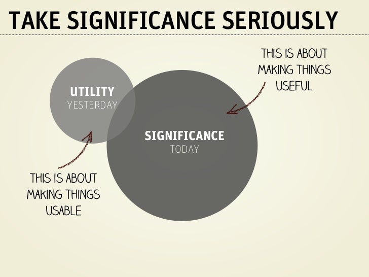 TAKE SIGNIFICANCE SERIOUSLY                                     this is about                                     making t...